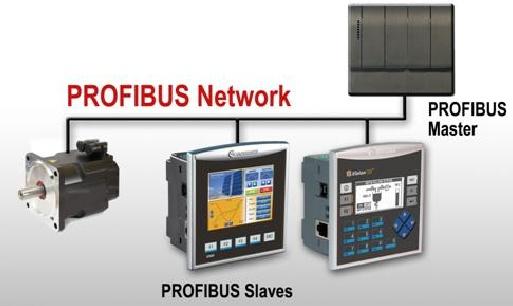 Profibus network